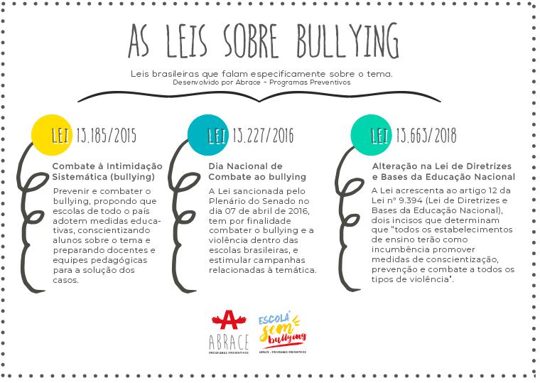leis_de_combate_ao_bullying_abrace_programas_preventivos